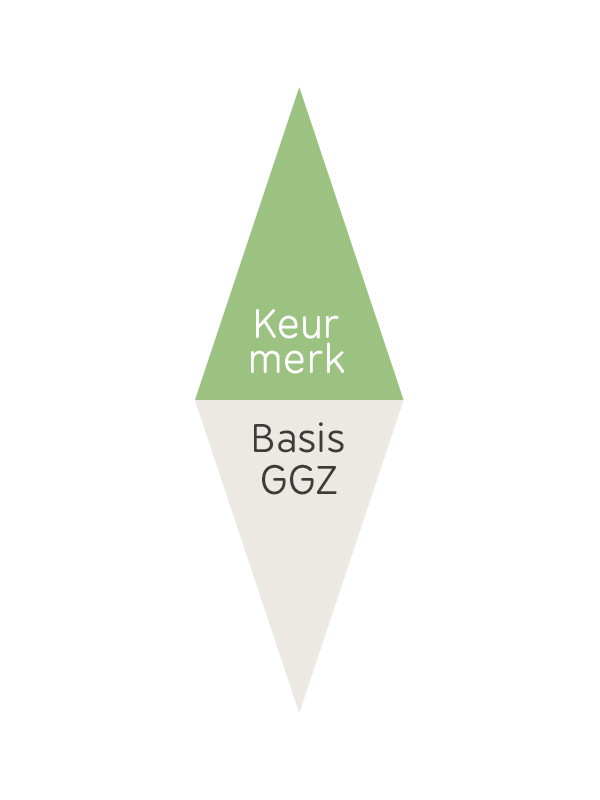 Het logo van het Keurmerk Basis GGZ